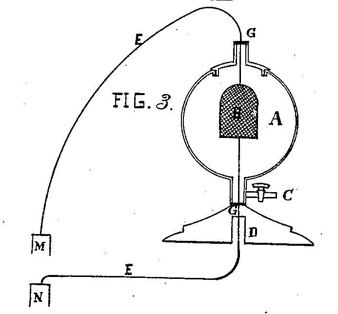 Patent är en del av immaterialrätt
